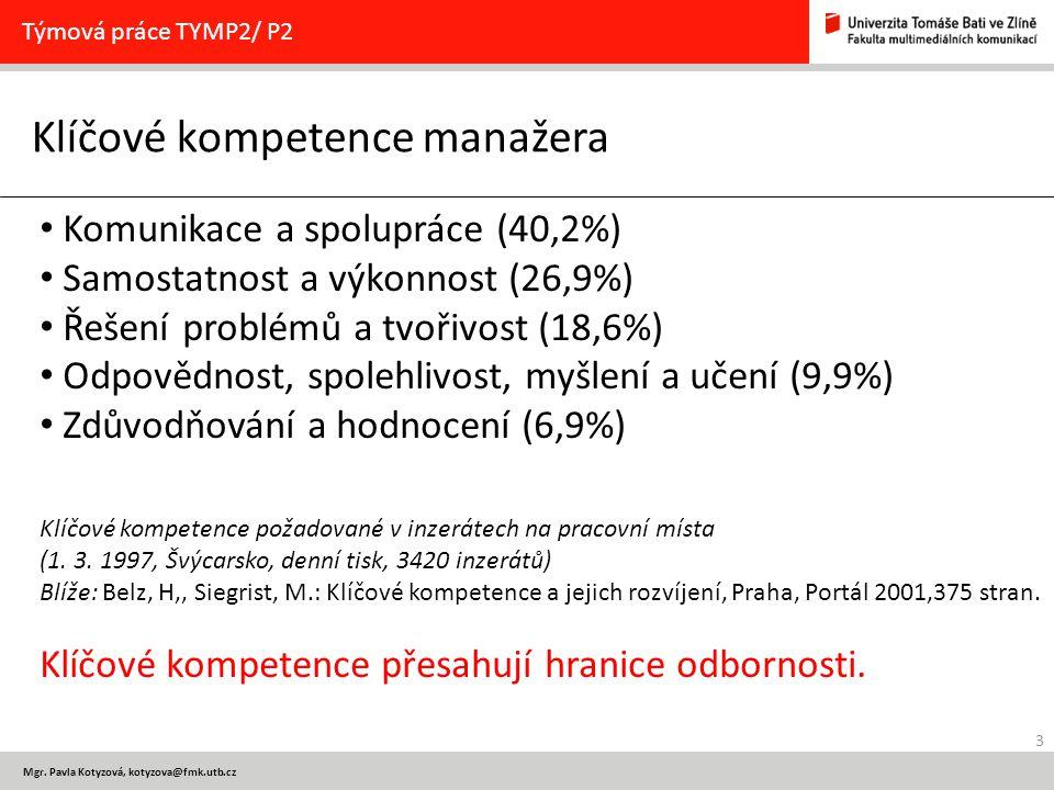3 Mgr. Pavla Kotyzová, kotyzova@fmk.utb.cz Klíčové kompetence manažera Týmová práce TYMP2/ P2 Komunikace a spolupráce (40,2%) Samostatnost a výkonnost