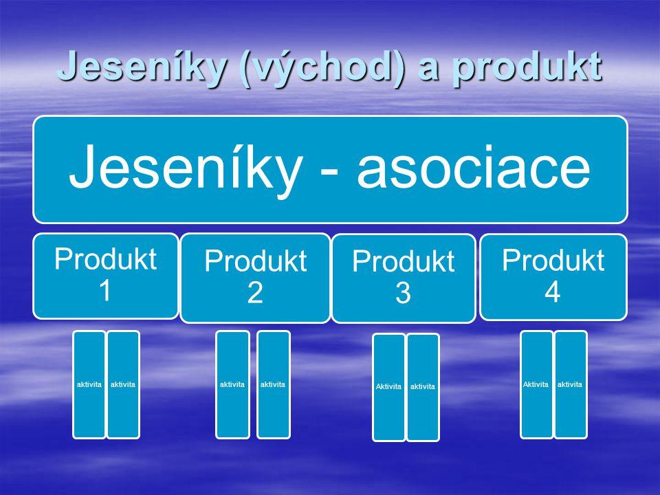 TO České Švýcarsko a Šluknovsko  Image informace  Mapy  Produktový katalog – nabídka jednotlivých aktivit  Příprava asociačního produktu –Budování