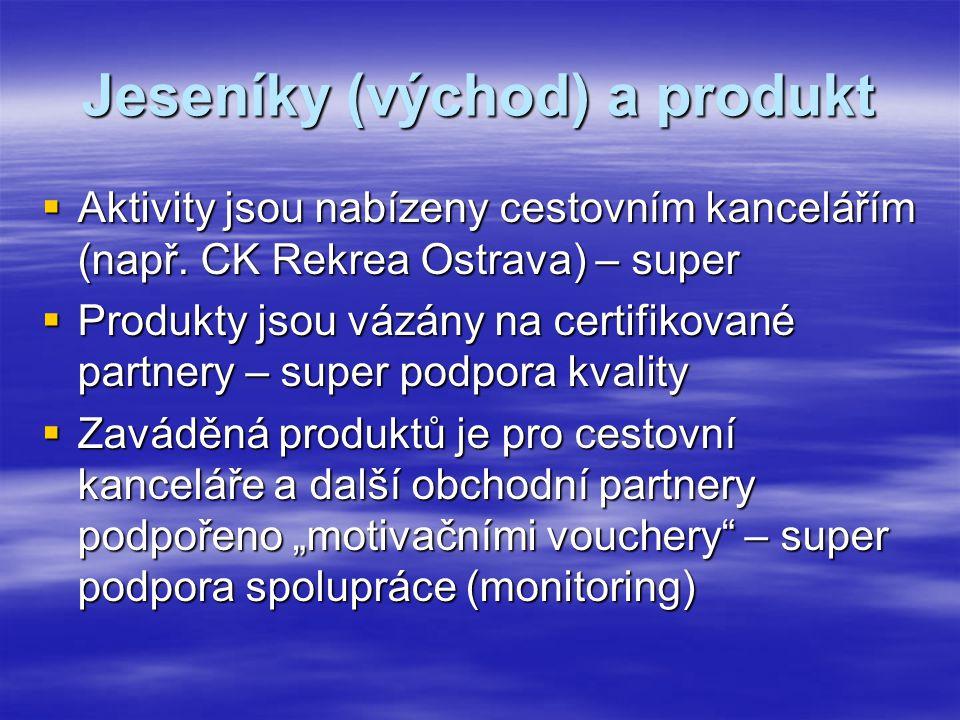 Jeseníky (východ) a produkt Jeseníky - asociace Produkt 1 aktivita Produkt 2 aktivita Produkt 3 Aktivitaaktivita Produkt 4 Aktivitaaktivita