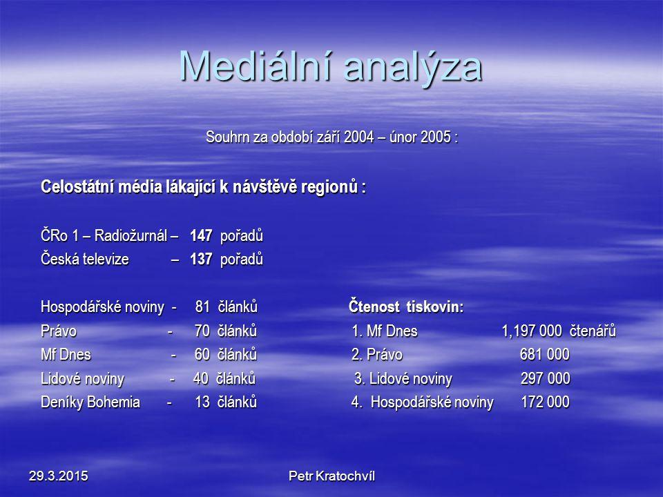 Mediální propagace 29.3.2015Petr Kratochvíl