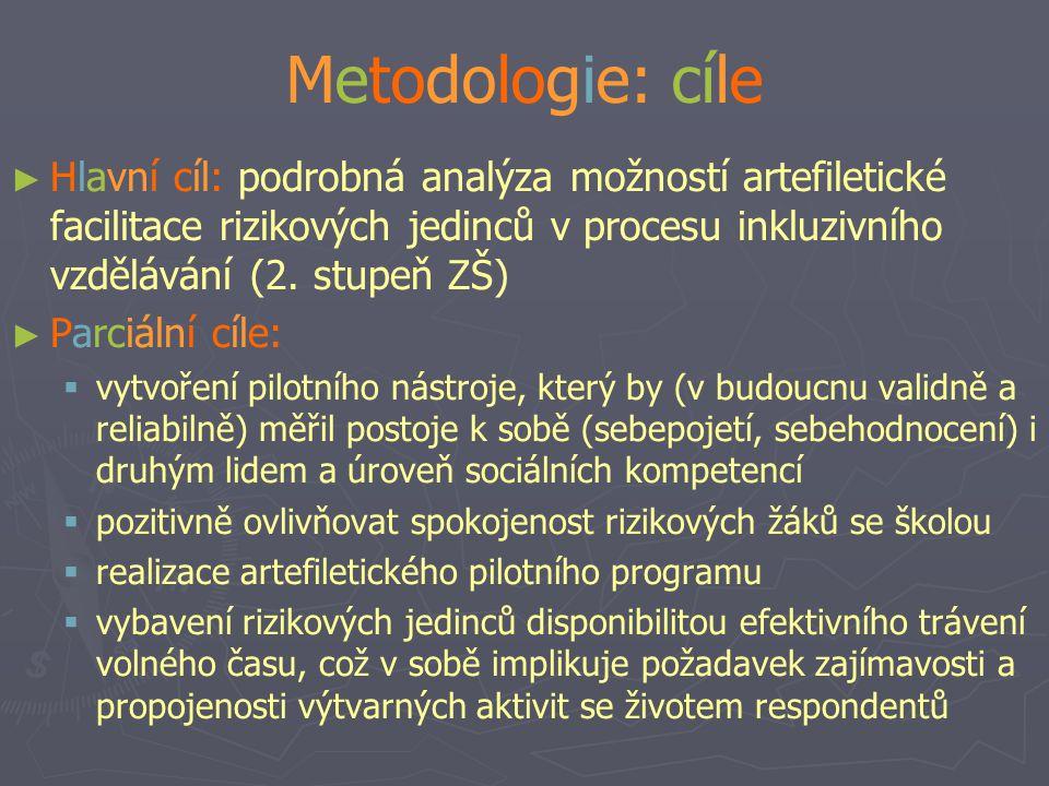 Metodologie: cíle ► ► Hlavní cíl: podrobná analýza možností artefiletické facilitace rizikových jedinců v procesu inkluzivního vzdělávání (2.