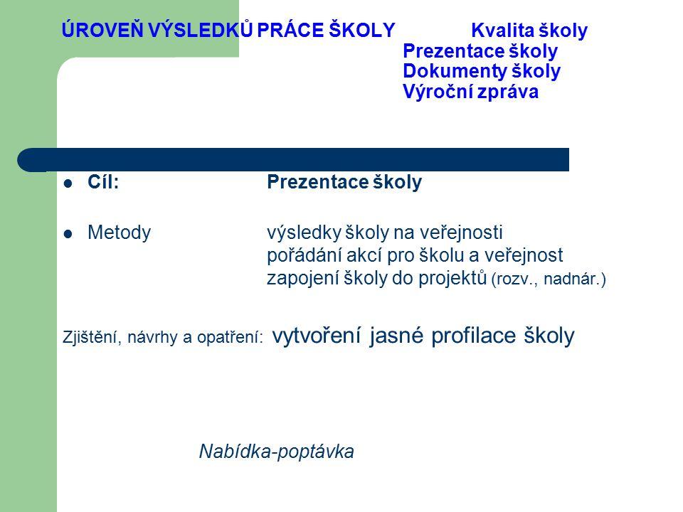 Děkuji za pozornost.Mgr. Barbora Petrů Puhrová www.zstecovice.cz skola@zstecovice.cz Zlín 20.10.