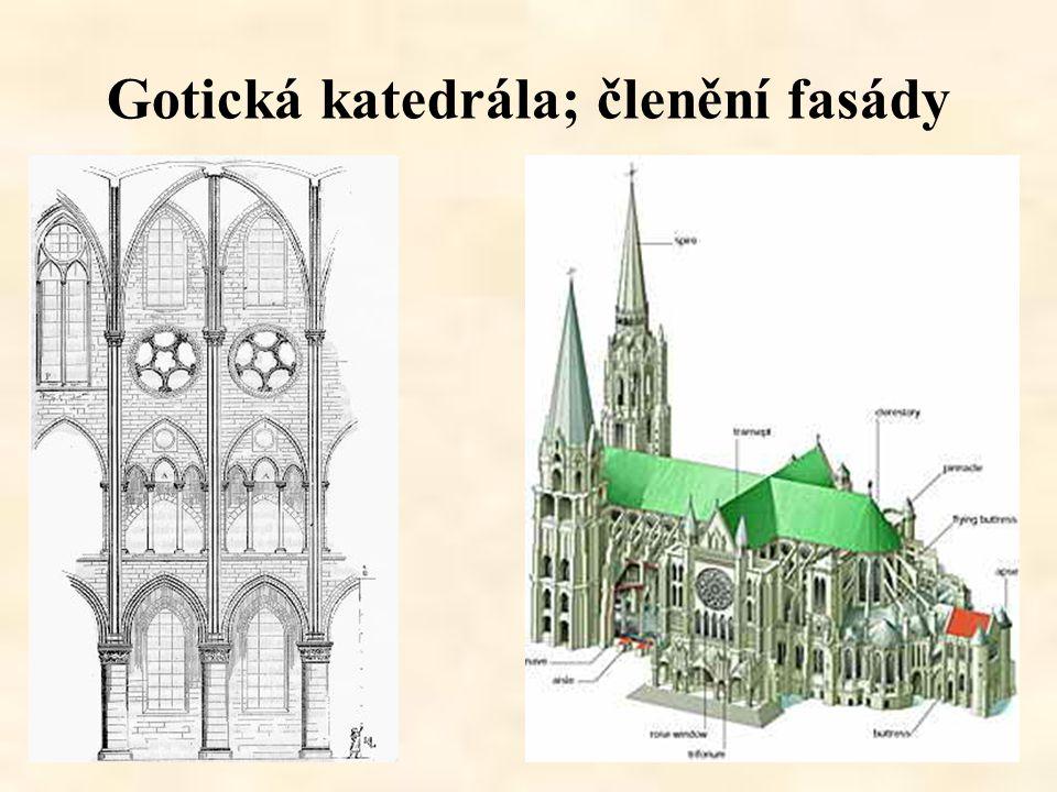 Dekorativní prvky gotiky