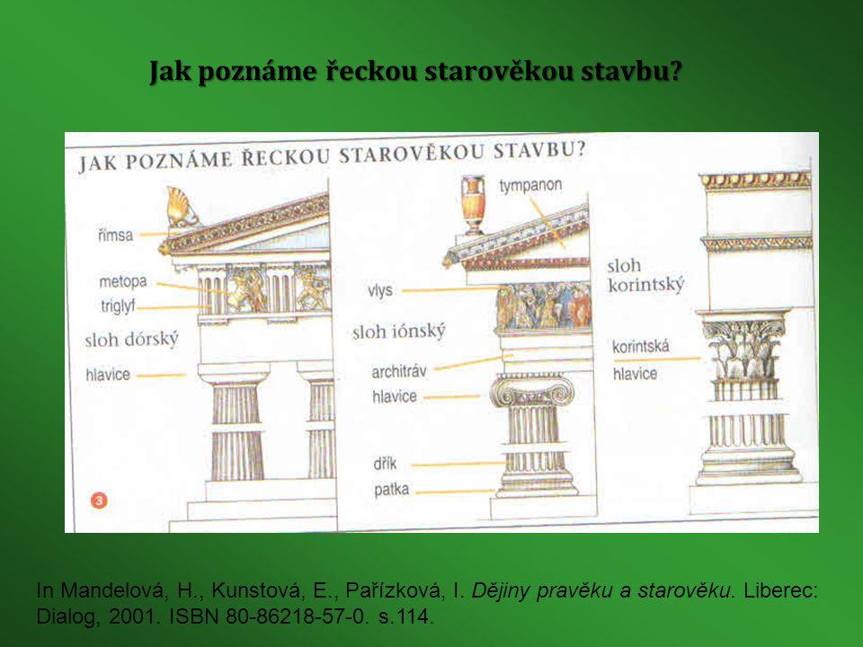 Jak poznáme řeckou starověkou stavbu.In Mandelová, H., Kunstová, E., Pařízková, I.