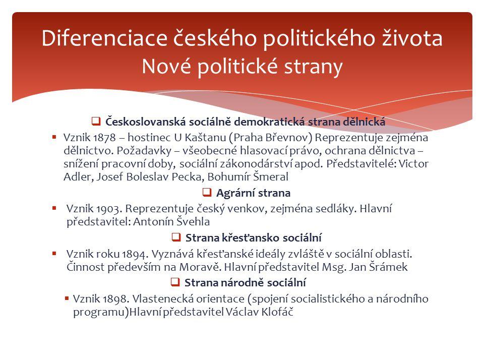  Českoslovanská sociálně demokratická strana dělnická  Vznik 1878 – hostinec U Kaštanu (Praha Břevnov) Reprezentuje zejména dělnictvo. Požadavky – v