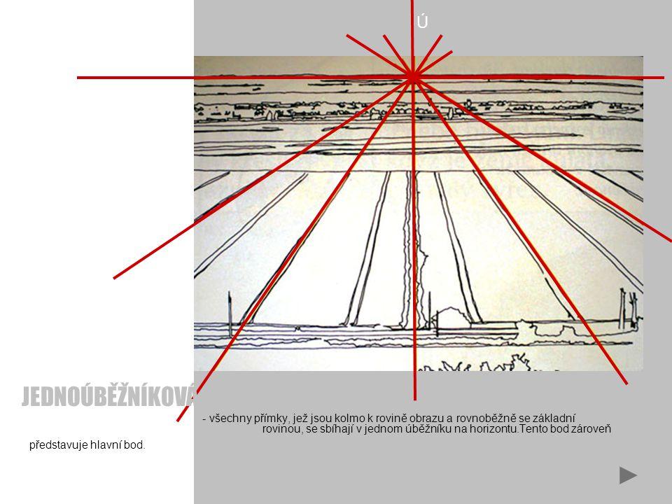 Ú JEDNOÚBEZNÍKOVÁ - všechny přímky, jež jsou kolmo k rovině obrazu a rovnoběžně se základní rovinou, se sbíhají v jednom úběžníku na horizontu.Tento bod zároveň představuje hlavní bod.