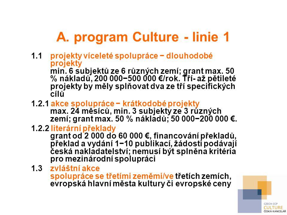 A. program Culture - linie 1 1.1 projekty víceleté spolupráce − dlouhodobé projekty min.