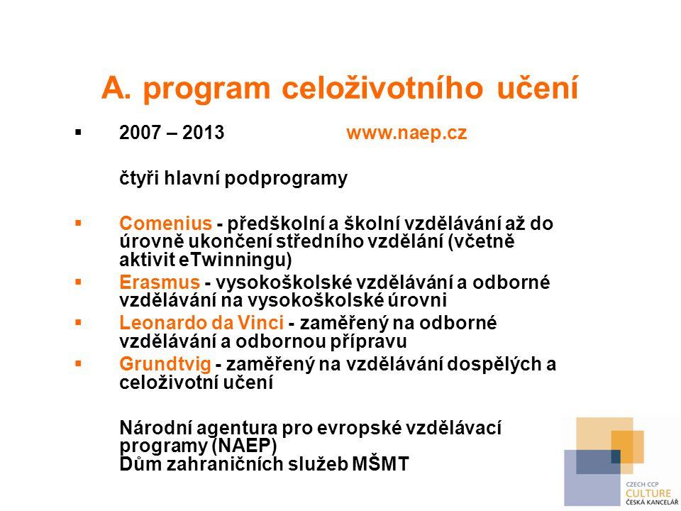A. program celoživotního učení  2007 – 2013www.naep.cz čtyři hlavní podprogramy  Comenius - předškolní a školní vzdělávání až do úrovně ukončení stř