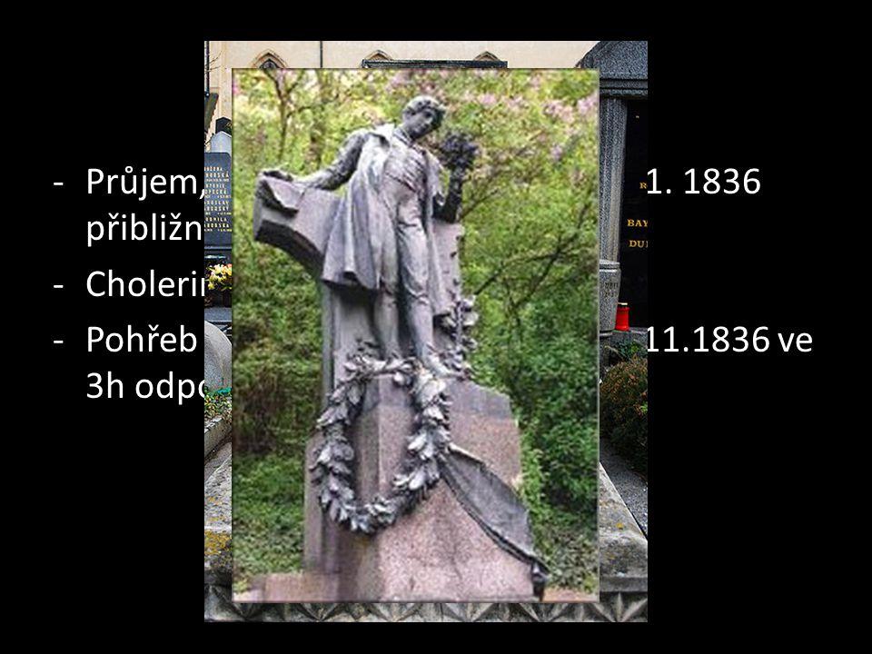 Smrt -Průjem, zvracení, žádné léky  6.11. 1836 přibližně ve tři hodiny smrt -Cholerina (mírnější forma cholery) -Pohřeb na litoměřickém hřbitově 8.11