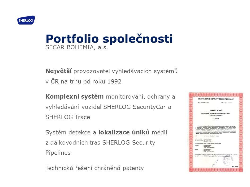 Největší provozovatel vyhledávacích systémů v ČR na trhu od roku 1992 Komplexní systém monitorování, ochrany a vyhledávání vozidel SHERLOG SecurityCar