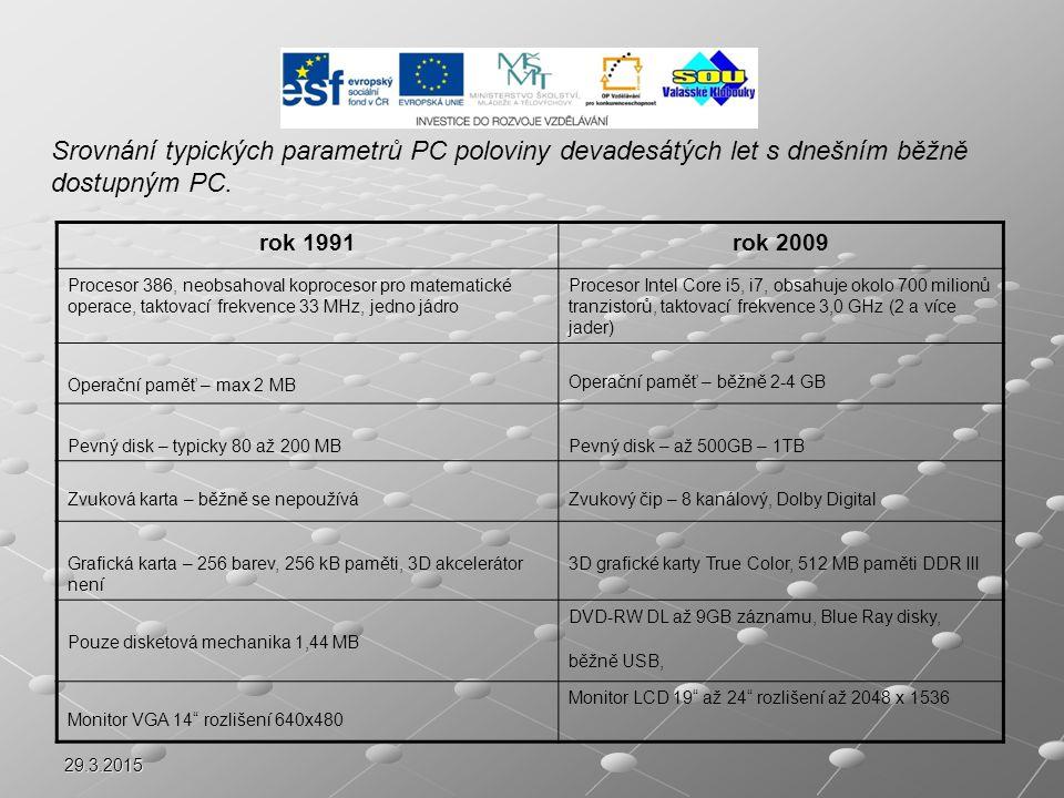 29.3.2015 Srovnání typických parametrů PC poloviny devadesátých let s dnešním běžně dostupným PC. rok 1991rok 2009 Procesor 386, neobsahoval koproceso