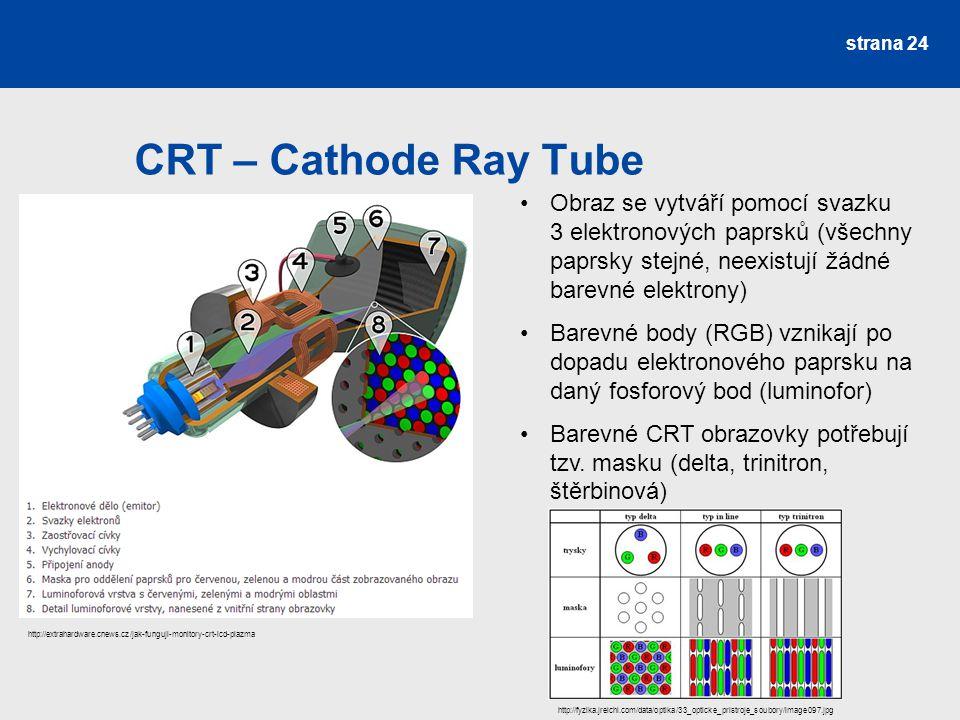 CRT – Cathode Ray Tube strana 24 http://extrahardware.cnews.cz/jak-funguji-monitory-crt-lcd-plazma Obraz se vytváří pomocí svazku 3 elektronových papr