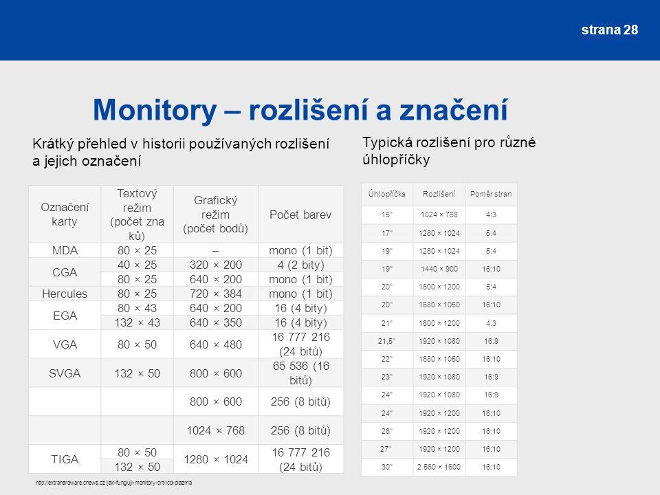 Monitory – rozlišení a značení strana 28 Označení karty Textový režim (počet zna ků) Grafický režim (počet bodů) Počet barev MDA80 × 25–mono (1 bit) C