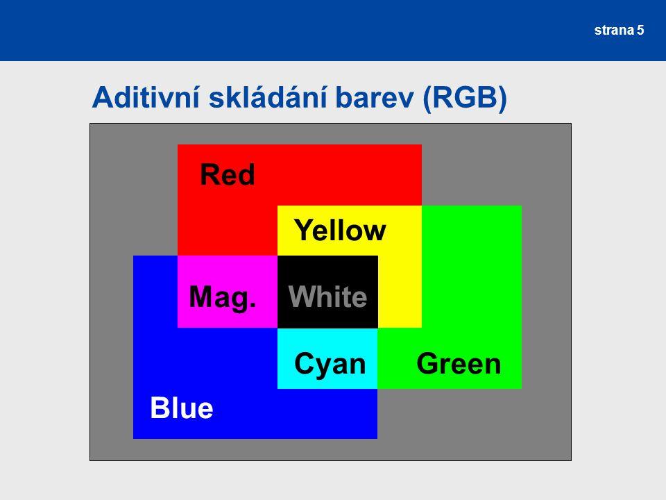 CMYK,CMY model výsledek složení tří složek –tyrkysová (C, cyan) –fialová (M, magenta) –žlutá (Y, yellow) subtraktivní skládání –složením všech barev vznikne černá (malíř) –při tisku nebývá černá barva kvalitní, proto se přidává černá barva –blacK potřebuji vnější zdroj světla –pohlcování světla modrá [1,1,0] tyrkysová [1,0,0] fialová [0,1,0] červená [0,1,1] žlutá [0,0,1] zelená [1,0,1] černá [1,1,1] bílá [0,0,0] strana 6