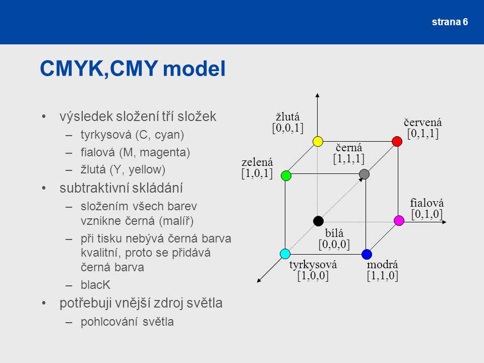 Subtraktivní skládání barev (CMYK) Cyan Magenta Blue GreenblacK Red Yellow strana 7