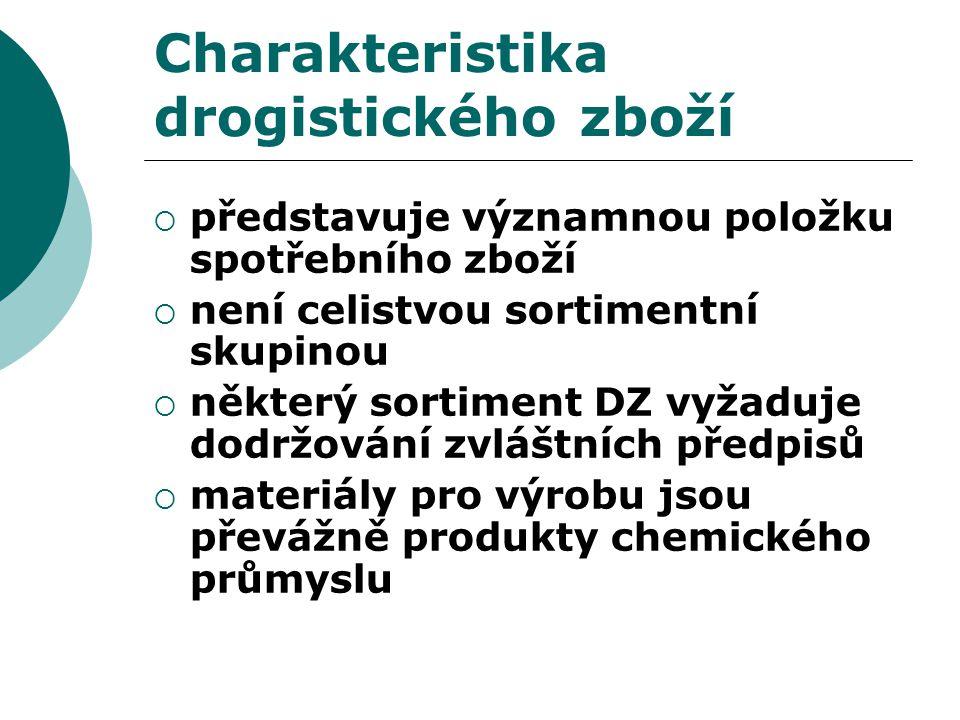 Charakteristika drogistického zboží  představuje významnou položku spotřebního zboží  není celistvou sortimentní skupinou  některý sortiment DZ vyž