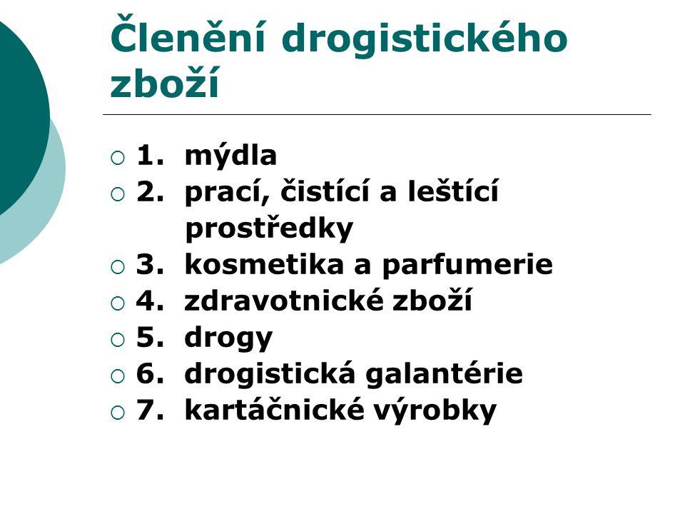 Členění drogistického zboží  1. mýdla  2. prací, čistící a leštící prostředky  3. kosmetika a parfumerie  4. zdravotnické zboží  5. drogy  6. dr