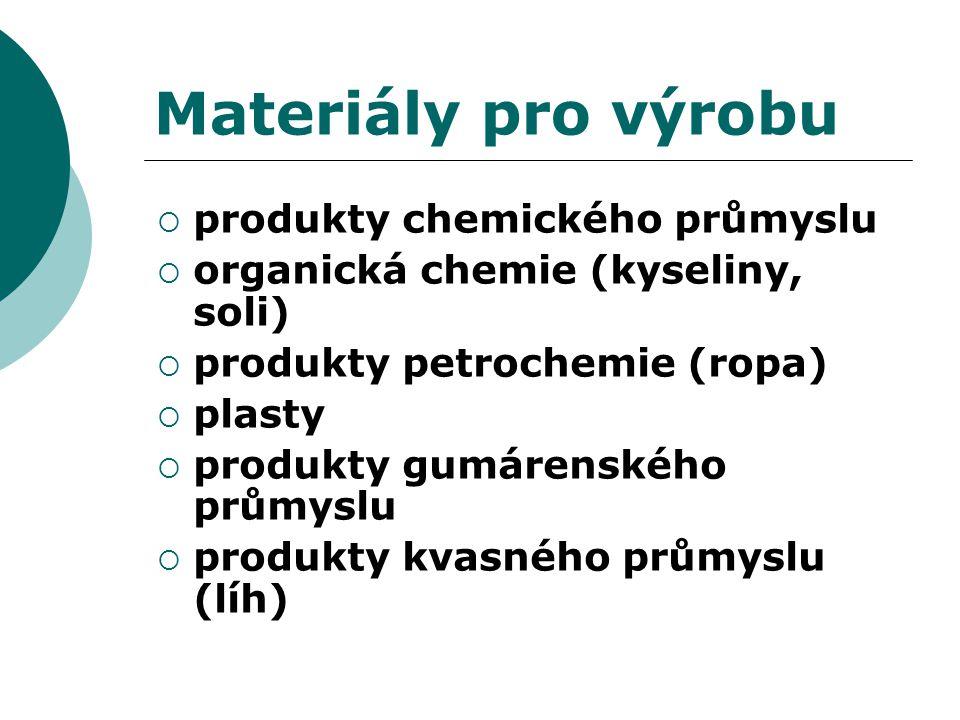 Materiály pro výrobu  produkty průmyslu celulózy (vata, buničina)  produkty tukového průmyslu  rostlinné produkty (květy, plody, kořeny, listy)  živočišné produkty (chlupy, kosti, kůže)  ostatní materiály (dřevo, sklo…)