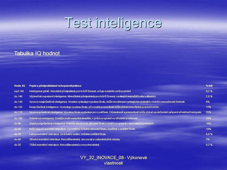 Úkol  Rozdání praktických úkolů na inteligenci – verbální, numerických, prostorových a percepčních a pokus o výpočet hodnoty IQ  http://iq-test.stylove.com/test.php (odkaz na IQ test) http://iq-test.stylove.com/test.php VY_32_INOVACE_08 - Výkonové vlastnosti