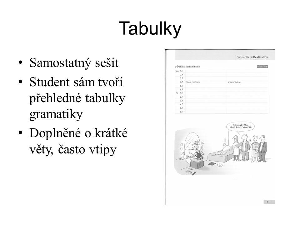 Tabulky Samostatný sešit Student sám tvoří přehledné tabulky gramatiky Doplněné o krátké věty, často vtipy