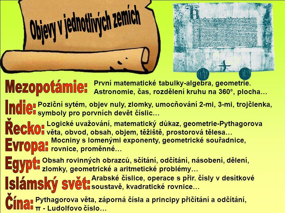 První matematické tabulky-algebra, geometrie. Astronomie, čas, rozdělení kruhu na 360°, plocha… Poziční sytém, objev nuly, zlomky, umocňování 2-mi, 3-