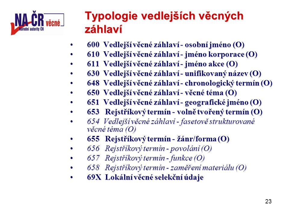 23 Typologie vedlejších věcných záhlaví 600 Vedlejší věcné záhlaví - osobní jméno (O)600 Vedlejší věcné záhlaví - osobní jméno (O) 610 Vedlejší věcné záhlaví - jméno korporace (O)610 Vedlejší věcné záhlaví - jméno korporace (O) 611 Vedlejší věcné záhlaví - jméno akce (O)611 Vedlejší věcné záhlaví - jméno akce (O) 630 Vedlejší věcné záhlaví - unifikovaný název (O)630 Vedlejší věcné záhlaví - unifikovaný název (O) 648 Vedlejší věcné záhlaví - chronologický termín (O)648 Vedlejší věcné záhlaví - chronologický termín (O) 650 Vedlejší věcné záhlaví - věcné téma (O)650 Vedlejší věcné záhlaví - věcné téma (O) 651 Vedlejší věcné záhlaví - geografické jméno (O)651 Vedlejší věcné záhlaví - geografické jméno (O) 653 Rejstříkový termín - volně tvořený termín (O)653 Rejstříkový termín - volně tvořený termín (O) 654 Vedlejší věcné záhlaví - fasetově strukturované věcné téma (O)654 Vedlejší věcné záhlaví - fasetově strukturované věcné téma (O) 655 Rejstříkový termín - žánr/forma (O)655 Rejstříkový termín - žánr/forma (O) 656 Rejstříkový termín - povolání (O)656 Rejstříkový termín - povolání (O) 657 Rejstříkový termín - funkce (O)657 Rejstříkový termín - funkce (O) 658 Rejstříkový termín - zaměření materiálu (O)658 Rejstříkový termín - zaměření materiálu (O) 69X Lokální věcné selekční údaje69X Lokální věcné selekční údaje