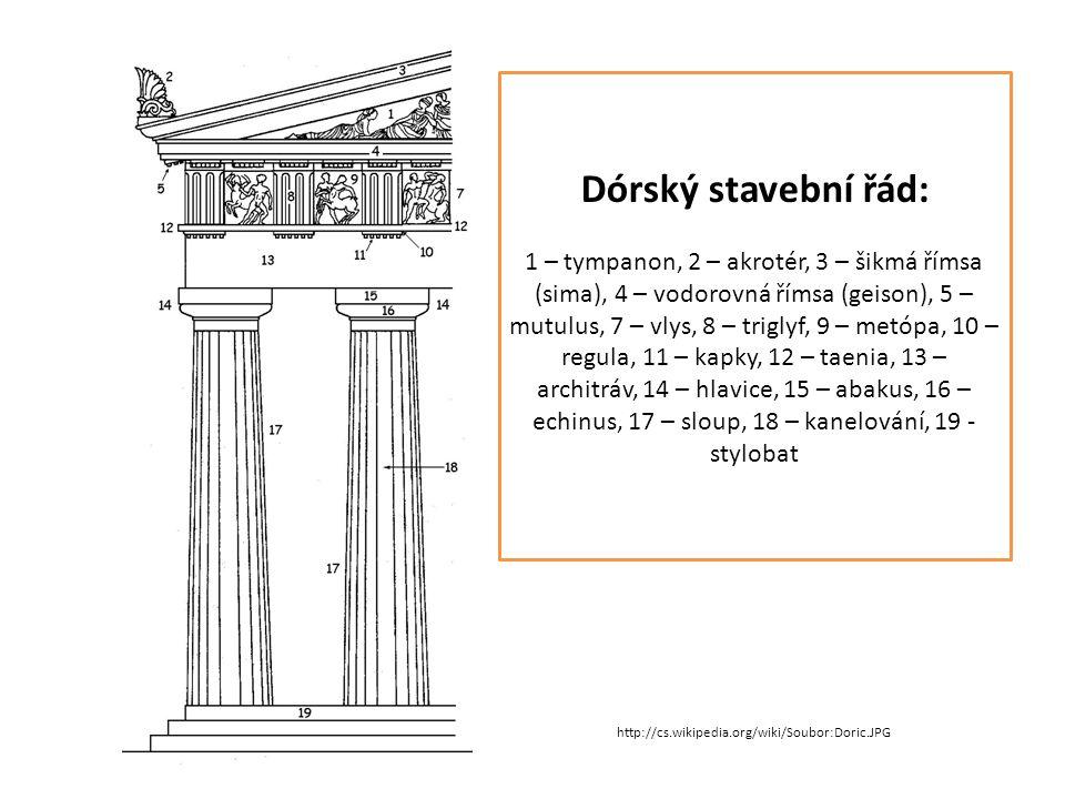 Dórský stavební řád: 1 – tympanon, 2 – akrotér, 3 – šikmá římsa (sima), 4 – vodorovná římsa (geison), 5 – mutulus, 7 – vlys, 8 – triglyf, 9 – metópa,