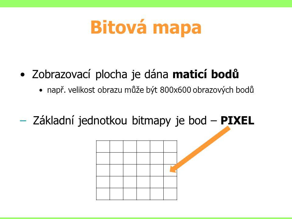 Bitová mapa Zobrazovací plocha je dána maticí bodů např.
