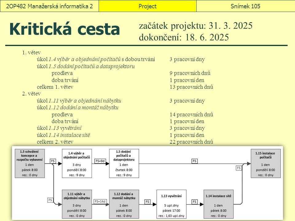 ProjectSnímek 1052OP482 Manažerská informatika 2 Kritická cesta začátek projektu: 31. 3. 2025 dokončení: 18. 6. 2025 1. větev úkol 1.4 výběr a objedná