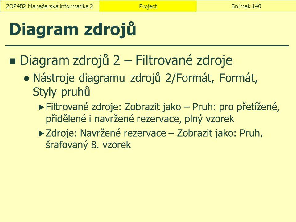 Diagram zdrojů Diagram zdrojů 2 – Filtrované zdroje Nástroje diagramu zdrojů 2/Formát, Formát, Styly pruhů  Filtrované zdroje: Zobrazit jako – Pruh: