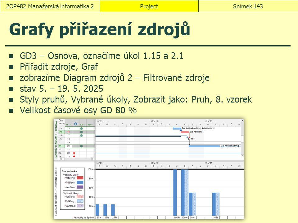 Grafy přiřazení zdrojů GD3 – Osnova, označíme úkol 1.15 a 2.1 Přiřadit zdroje, Graf zobrazíme Diagram zdrojů 2 – Filtrované zdroje stav 5. – 19. 5. 20