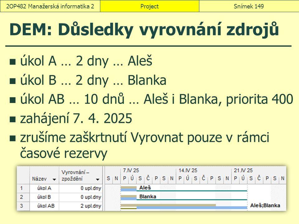 DEM: Důsledky vyrovnání zdrojů úkol A … 2 dny … Aleš úkol B … 2 dny … Blanka úkol AB … 10 dnů … Aleš i Blanka, priorita 400 zahájení 7. 4. 2025 zruším