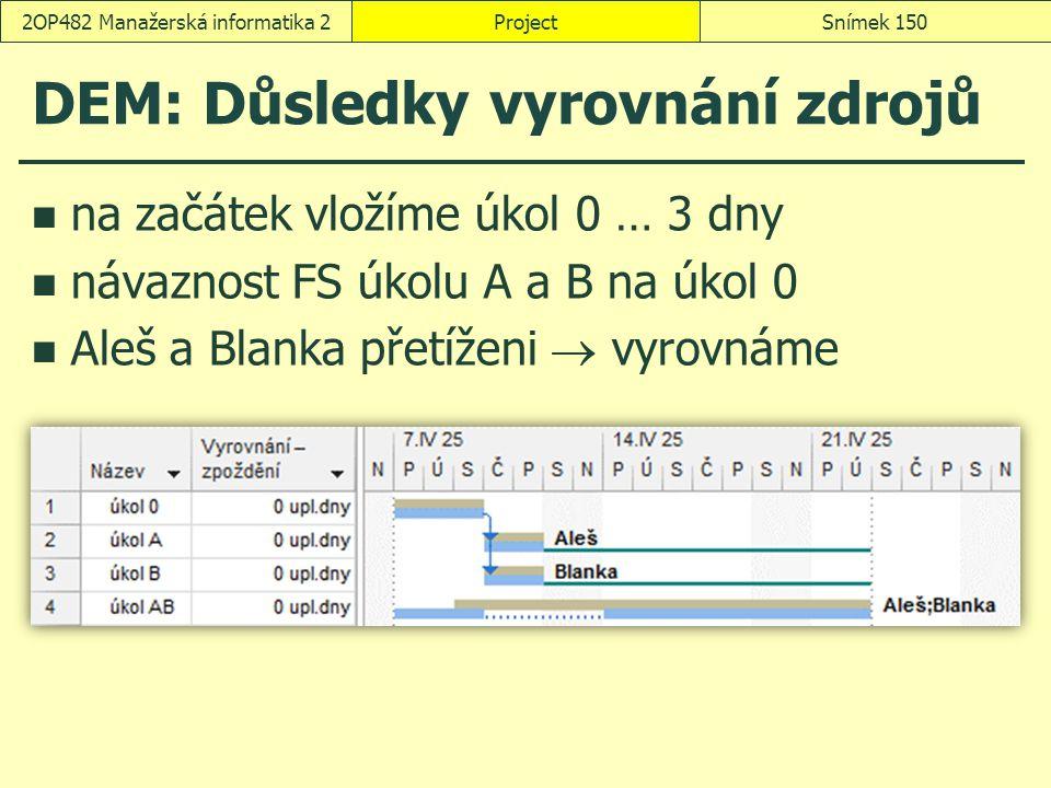 DEM: Důsledky vyrovnání zdrojů na začátek vložíme úkol 0 … 3 dny návaznost FS úkolu A a B na úkol 0 Aleš a Blanka přetíženi  vyrovnáme ProjectSnímek