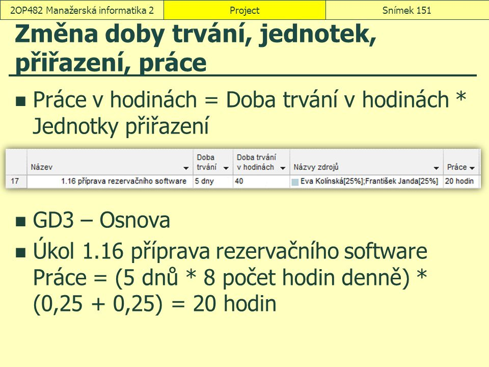 ProjectSnímek 1512OP482 Manažerská informatika 2 Změna doby trvání, jednotek, přiřazení, práce Práce v hodinách = Doba trvání v hodinách * Jednotky př