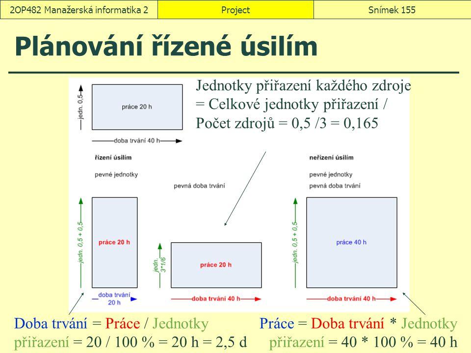 ProjectSnímek 1552OP482 Manažerská informatika 2 Plánování řízené úsilím Doba trvání = Práce / Jednotky přiřazení = 20 / 100 % = 20 h = 2,5 d Práce =