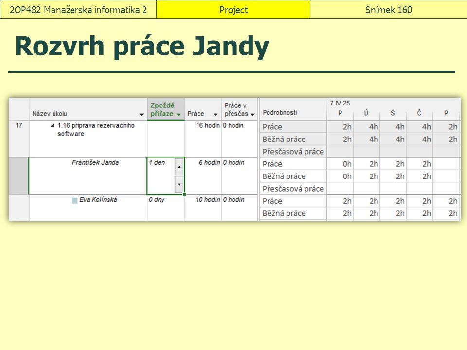 Rozvrh práce Jandy ProjectSnímek 1602OP482 Manažerská informatika 2