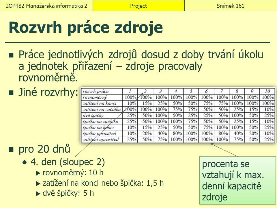 ProjectSnímek 1612OP482 Manažerská informatika 2 Rozvrh práce zdroje Práce jednotlivých zdrojů dosud z doby trvání úkolu a jednotek přiřazení – zdroje
