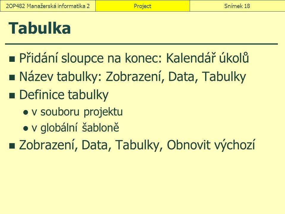 Tabulka Přidání sloupce na konec: Kalendář úkolů Název tabulky: Zobrazení, Data, Tabulky Definice tabulky v souboru projektu v globální šabloně Zobraz
