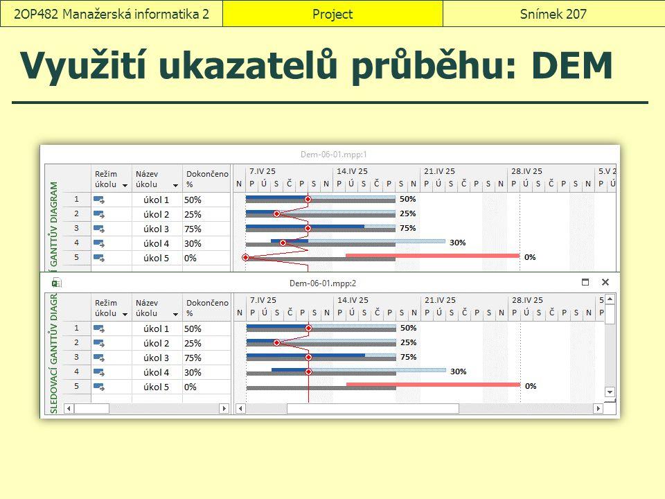 Využití ukazatelů průběhu: DEM ProjectSnímek 2072OP482 Manažerská informatika 2
