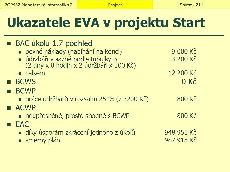 Ukazatele EVA v projektu Start BAC úkolu 1.7 podhled pevné náklady (nabíhání na konci)9 000 Kč údržbáři v sazbě podle tabulky B3 200 Kč (2 dny x 8 hod