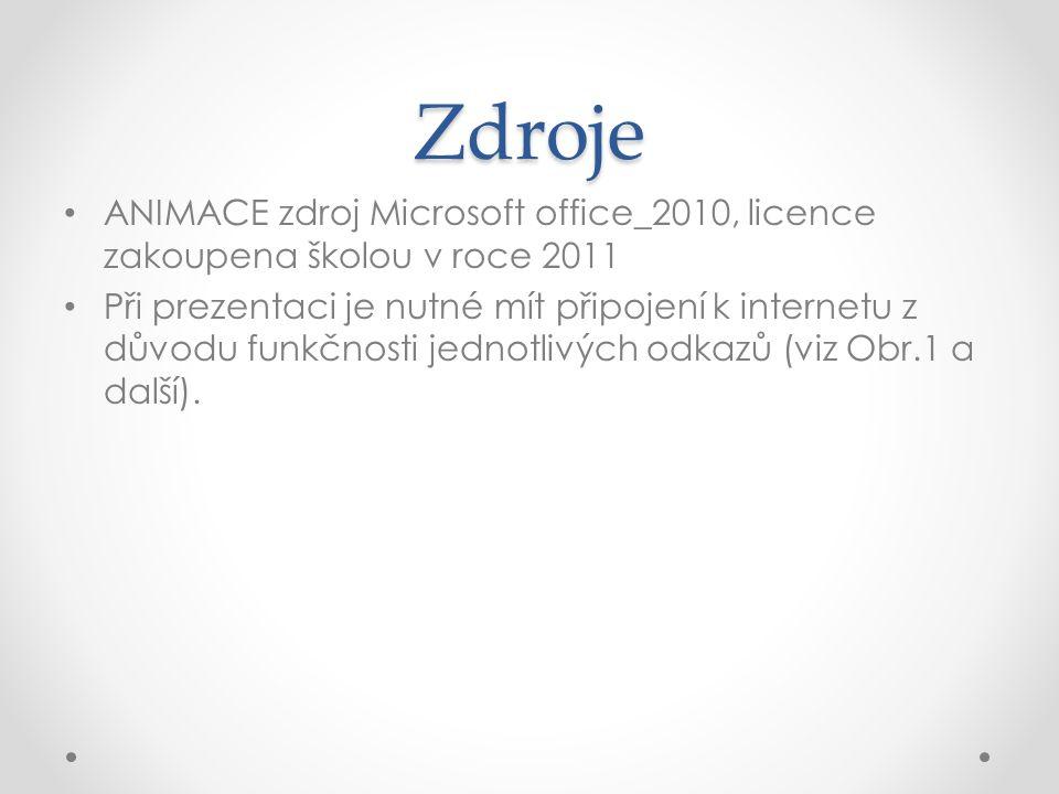 ANIMACE zdroj Microsoft office_2010, licence zakoupena školou v roce 2011 Při prezentaci je nutné mít připojení k internetu z důvodu funkčnosti jednotlivých odkazů (viz Obr.1 a další).Zdroje
