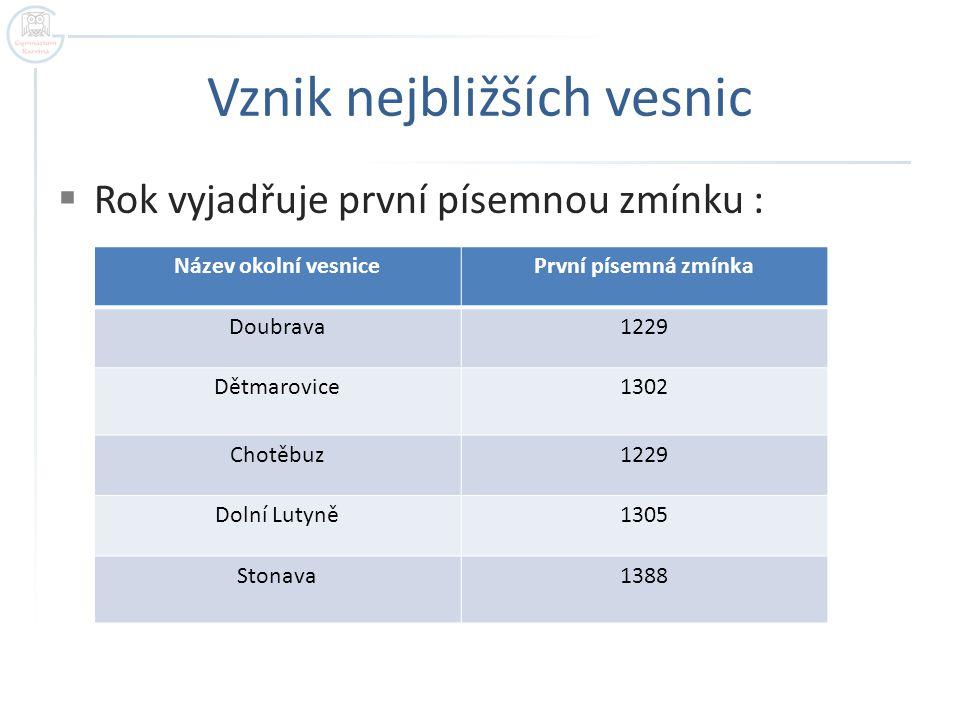 Vznik nejbližších vesnic  Rok vyjadřuje první písemnou zmínku : Název okolní vesnicePrvní písemná zmínka Doubrava1229 Dětmarovice1302 Chotěbuz1229 Dolní Lutyně1305 Stonava1388