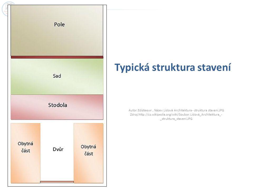 Typická struktura stavení Autor:Edisteewr, Název:Lidová Architektura - struktura stavení.JPG Zdroj:http://cs.wikipedia.org/wiki/Soubor:Lidová_Architektura_- _struktura_stavení.JPG