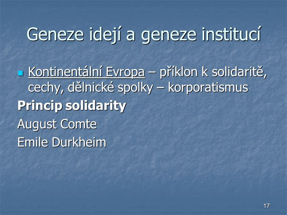 17 Geneze idejí a geneze institucí Kontinentální Evropa – příklon k solidaritě, cechy, dělnické spolky – korporatismus Kontinentální Evropa – příklon