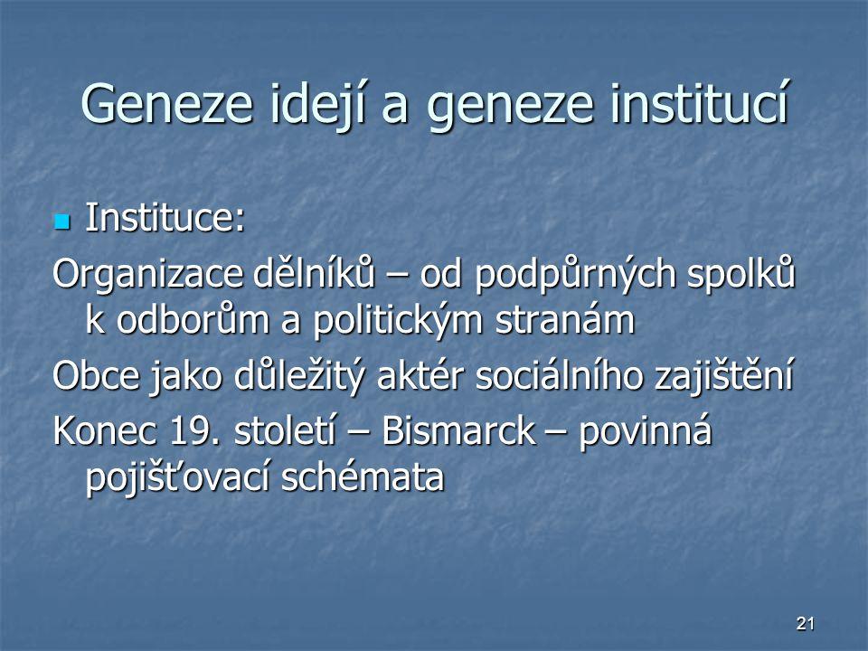 21 Geneze idejí a geneze institucí Instituce: Instituce: Organizace dělníků – od podpůrných spolků k odborům a politickým stranám Obce jako důležitý a