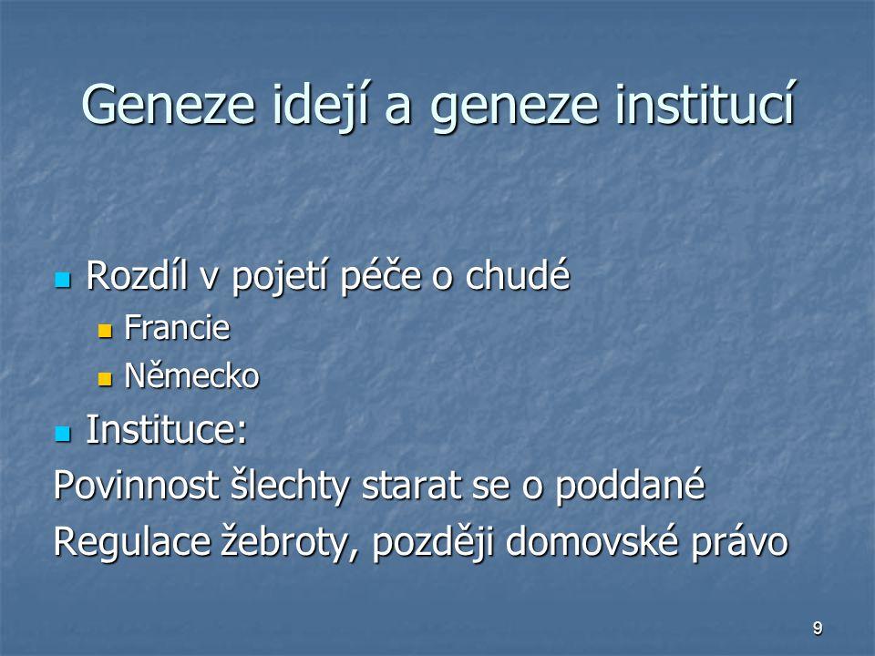 9 Geneze idejí a geneze institucí Rozdíl v pojetí péče o chudé Rozdíl v pojetí péče o chudé Francie Francie Německo Německo Instituce: Instituce: Povi