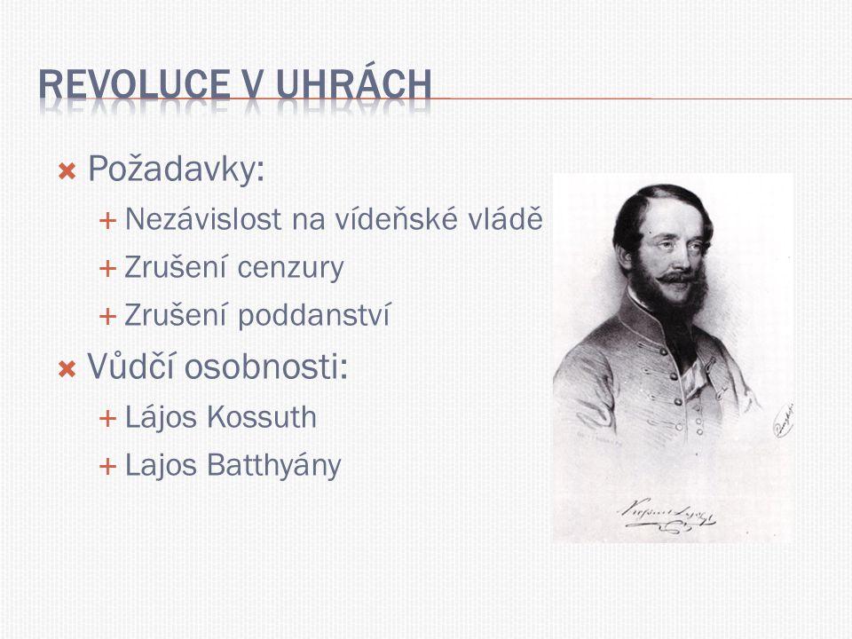  Požadavky:  Nezávislost na vídeňské vládě  Zrušení cenzury  Zrušení poddanství  Vůdčí osobnosti:  Lájos Kossuth  Lajos Batthyány