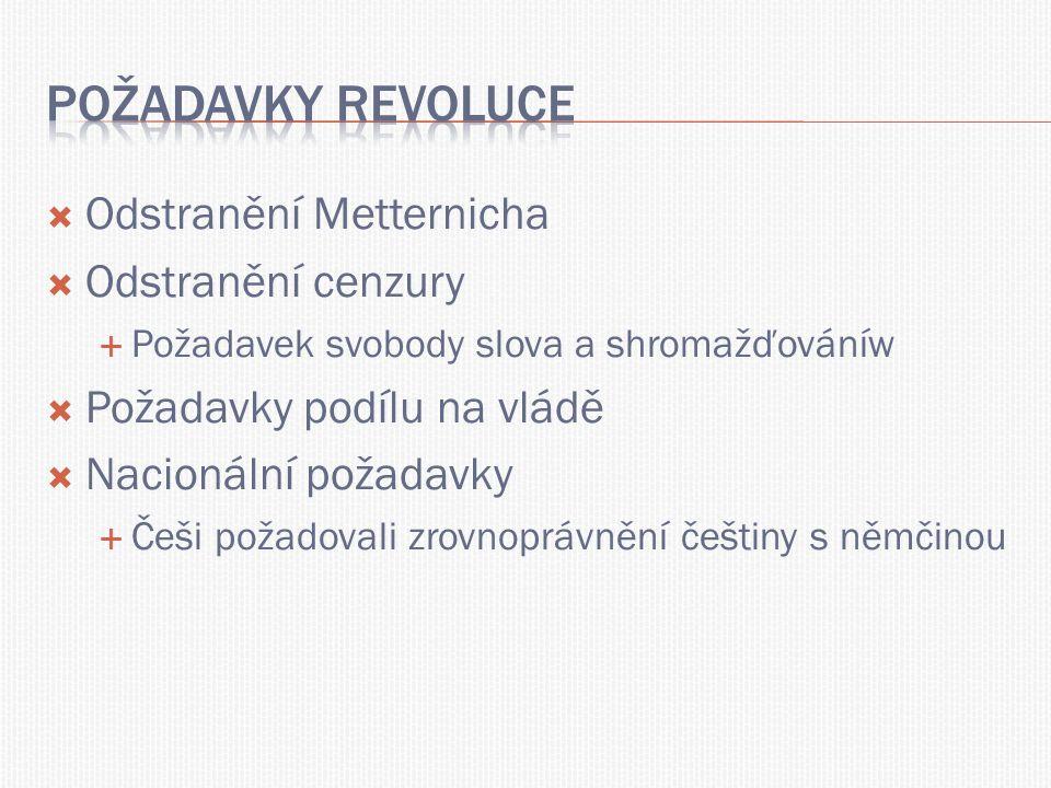  Odstranění Metternicha  Odstranění cenzury  Požadavek svobody slova a shromažďováníw  Požadavky podílu na vládě  Nacionální požadavky  Češi pož