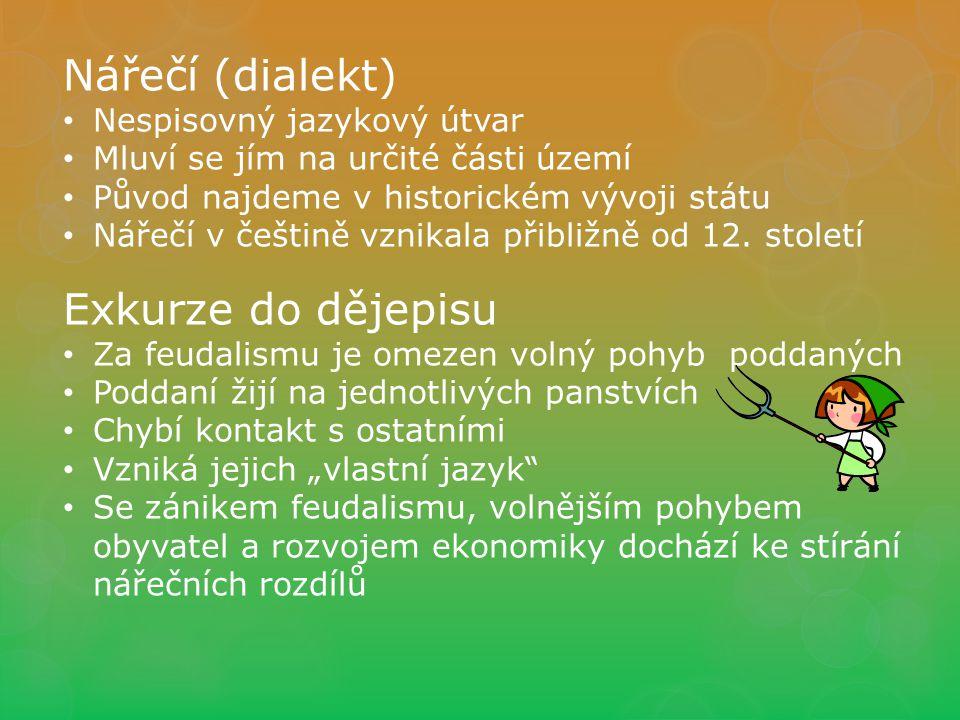 Nářečí (dialekt) Nespisovný jazykový útvar Mluví se jím na určité části území Původ najdeme v historickém vývoji státu Nářečí v češtině vznikala přibl