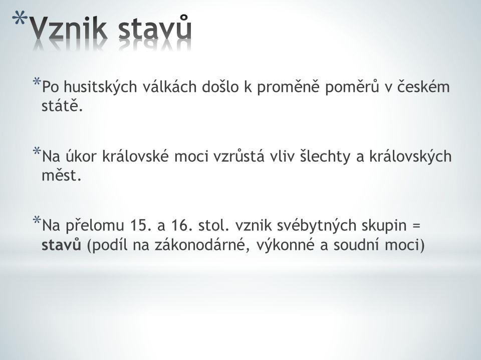 * Po husitských válkách došlo k proměně poměrů v českém státě.
